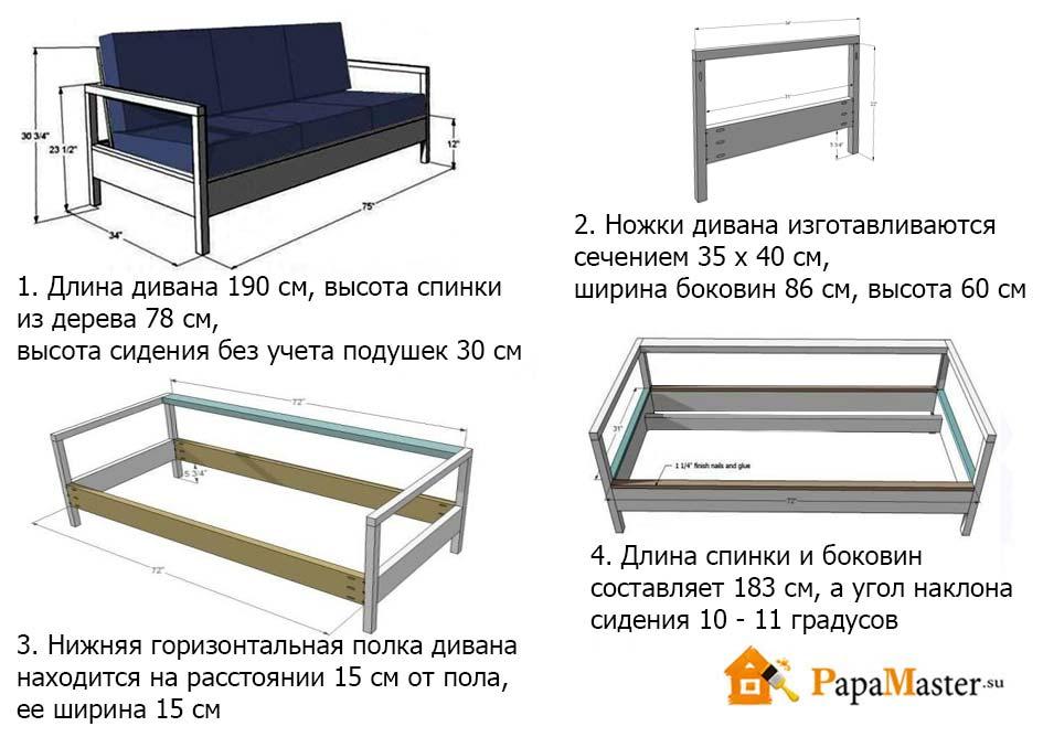 Конструкция дивана своими руками