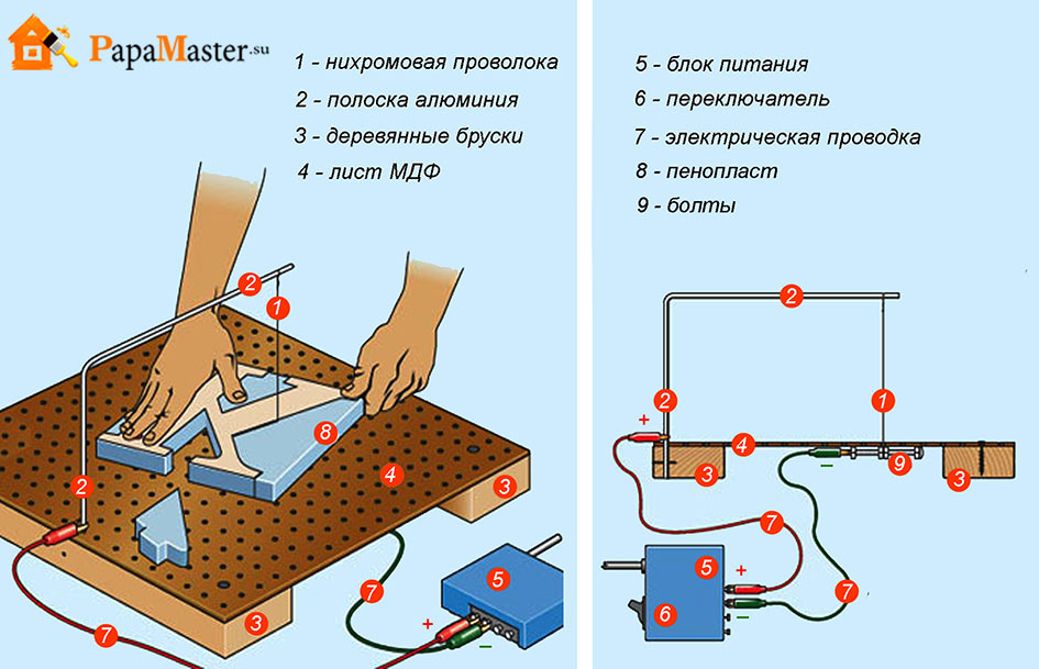 Сделать ультразвуковой увлажнитель воздуха своими руками
