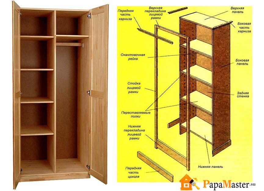 Как строить шкаф своими руками.