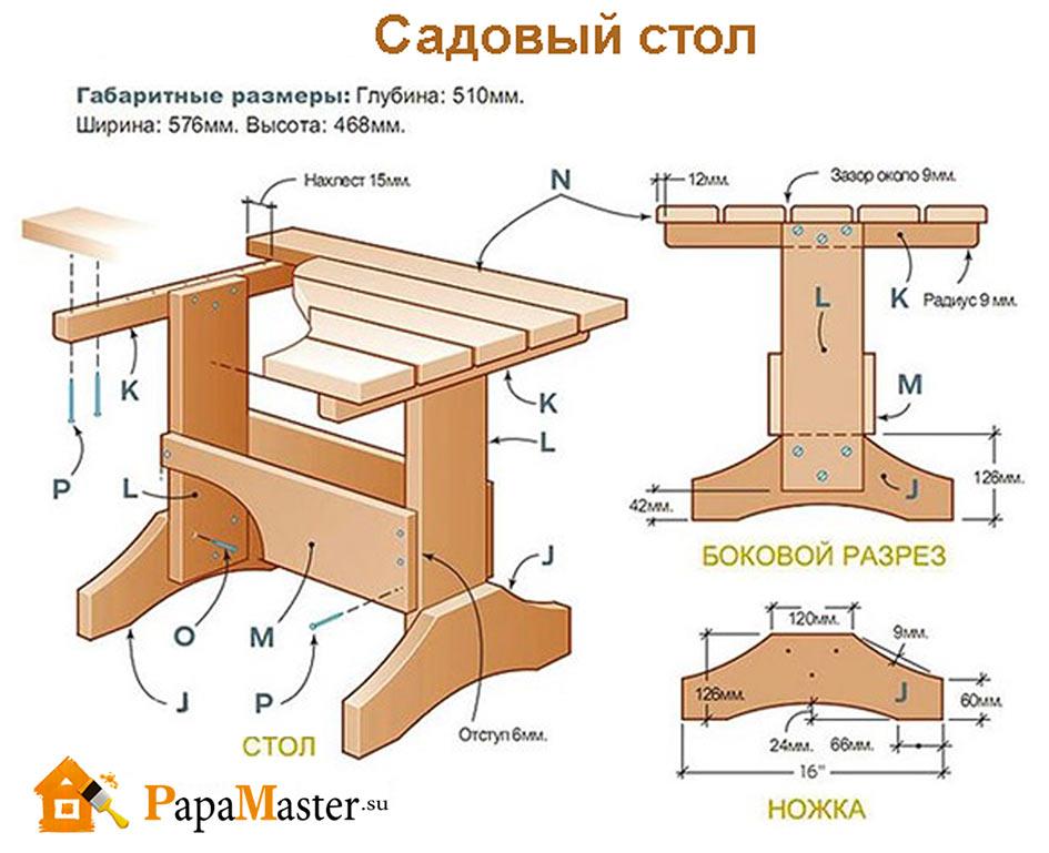Как сделать мебель из дерева своими руками кухню 113