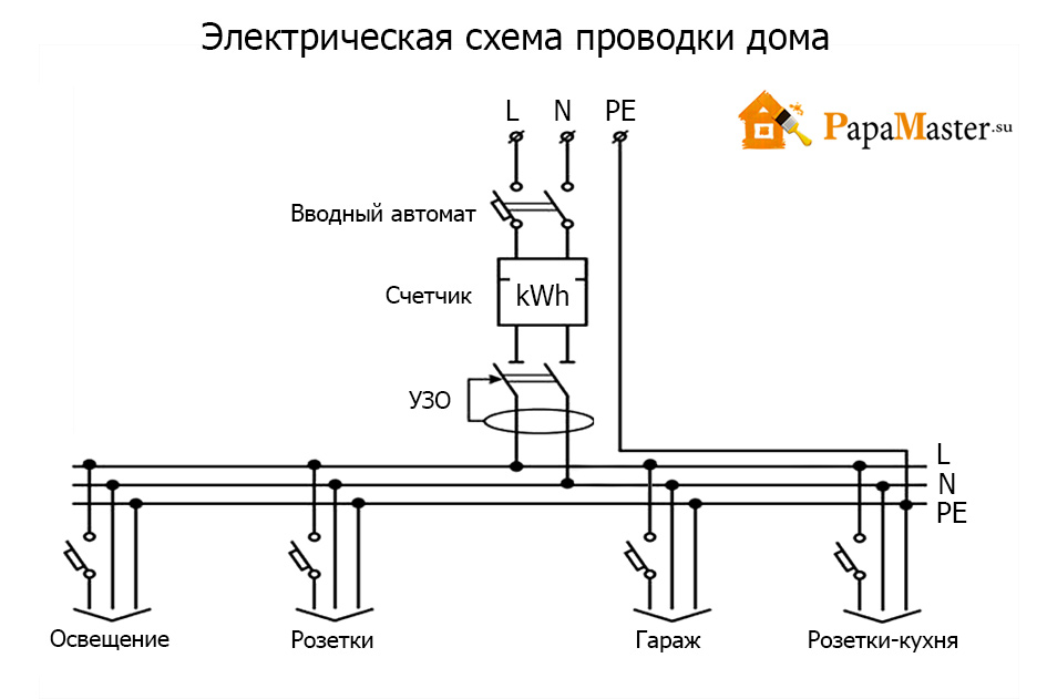 Схема приборов для дома фото 238