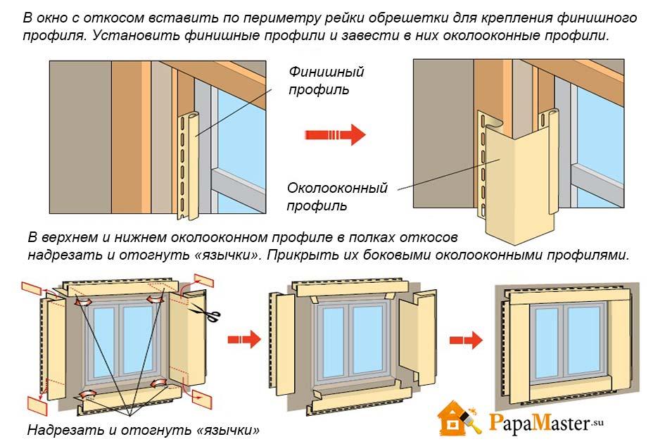 Как правильно провести отделку сайдингом окна разного распол.