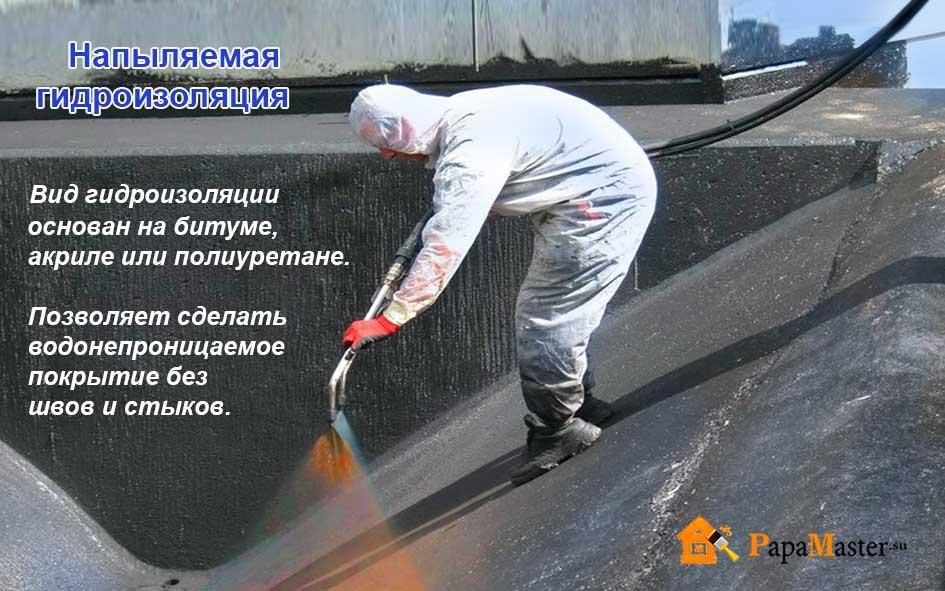 Екатеринбург рулонная теплоизоляция
