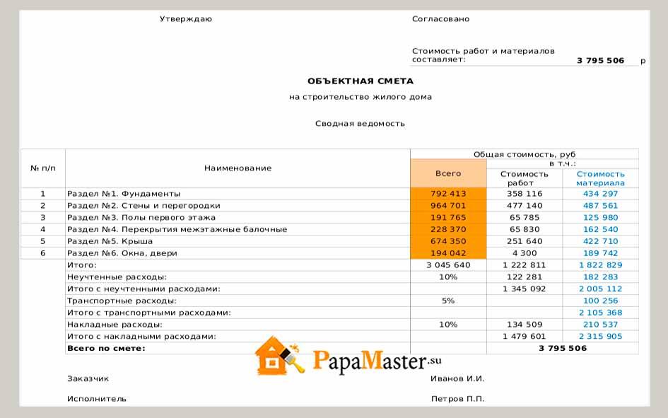 Заявка на бесплатный расчет стоимости строительства, сметы.